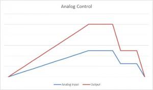 Analog-Control